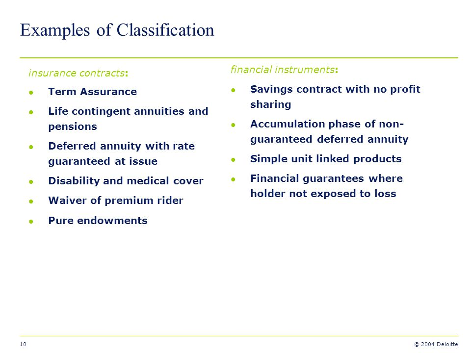 Examples of Classification