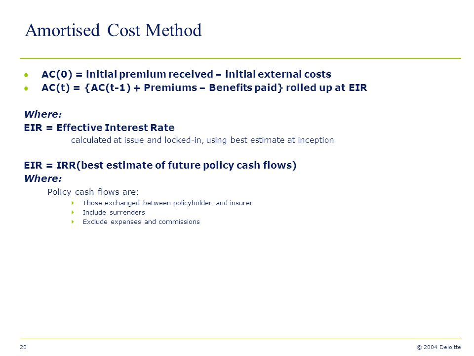 Amortised Cost Method AC(0) = initial premium received – initial external costs. AC(t) = {AC(t-1) + Premiums – Benefits paid} rolled up at EIR.
