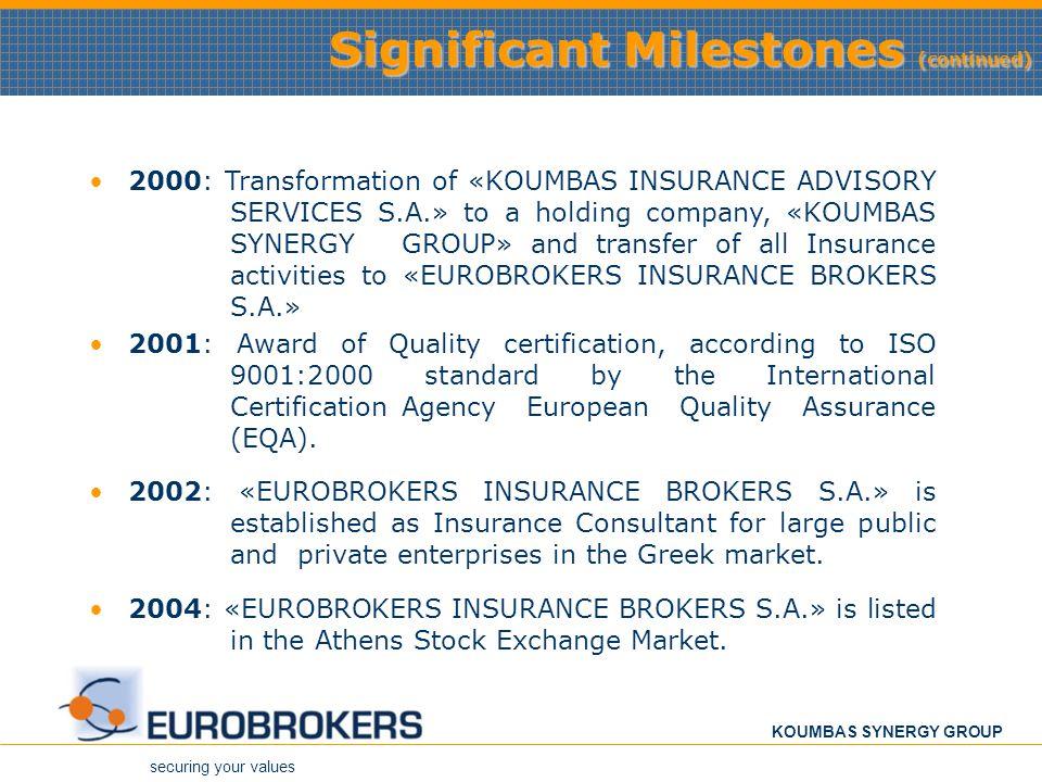 Significant Milestones (continued)