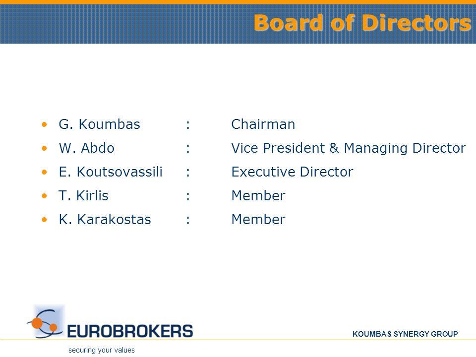 Board of Directors G. Koumbas : Chairman