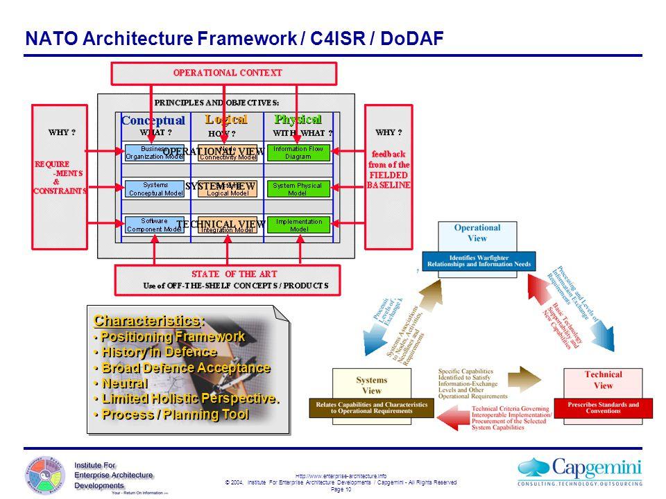 NATO Architecture Framework / C4ISR / DoDAF
