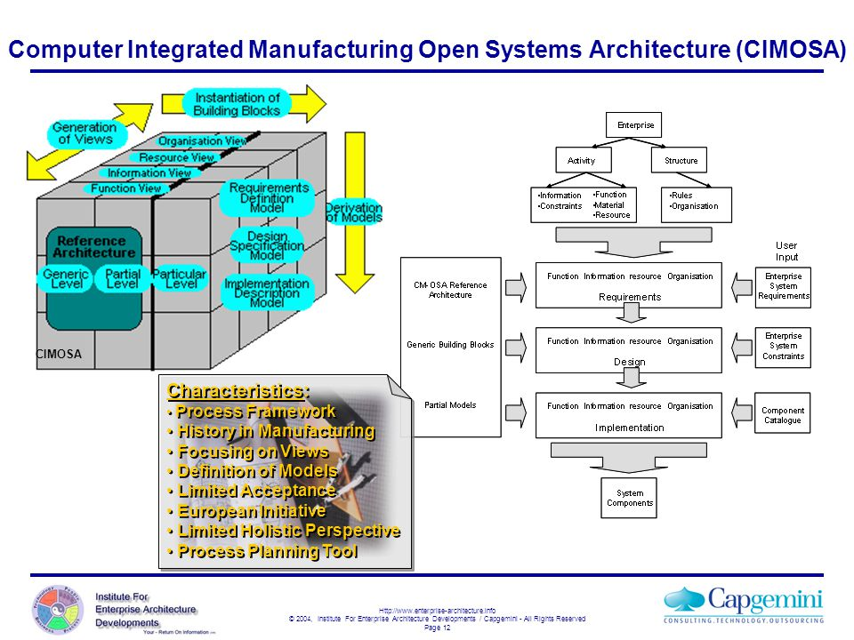 Computer Integrated Manufacturing Open Systems Architecture (CIMOSA)