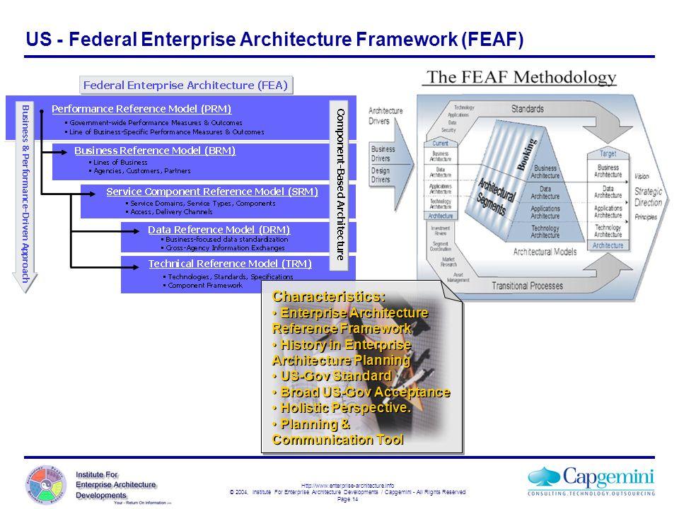 US - Federal Enterprise Architecture Framework (FEAF)