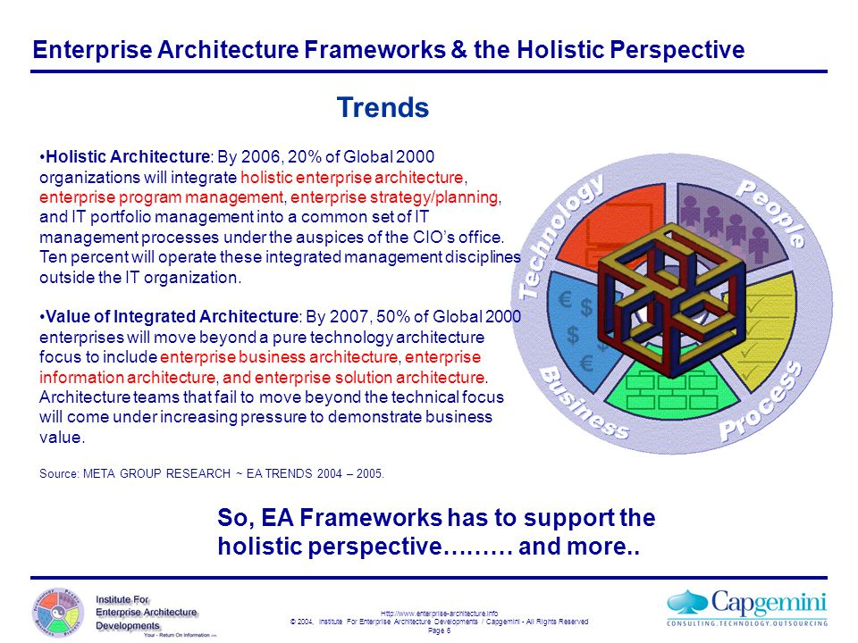 Enterprise Architecture Frameworks & the Holistic Perspective