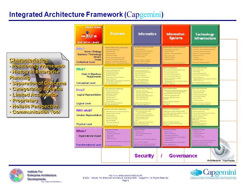 Integrated Architecture Framework (Capgemini)