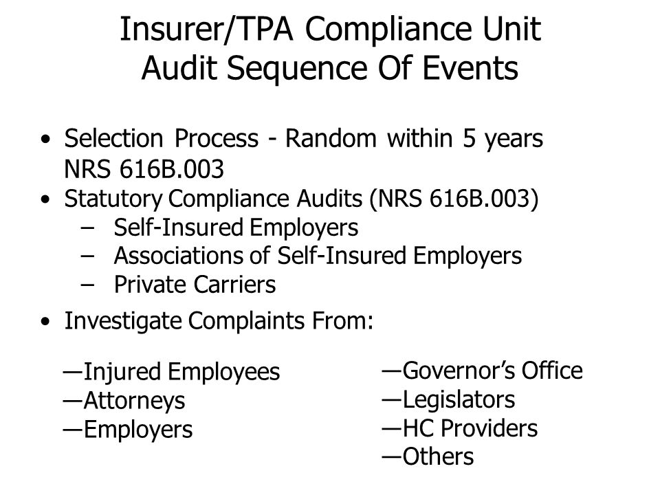 Insurer/TPA Compliance Unit Audit Sequence Of Events