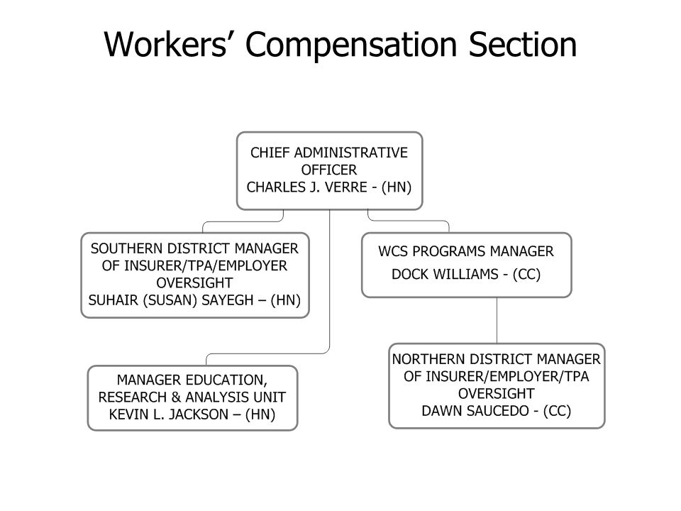 Workers' Compensation Section