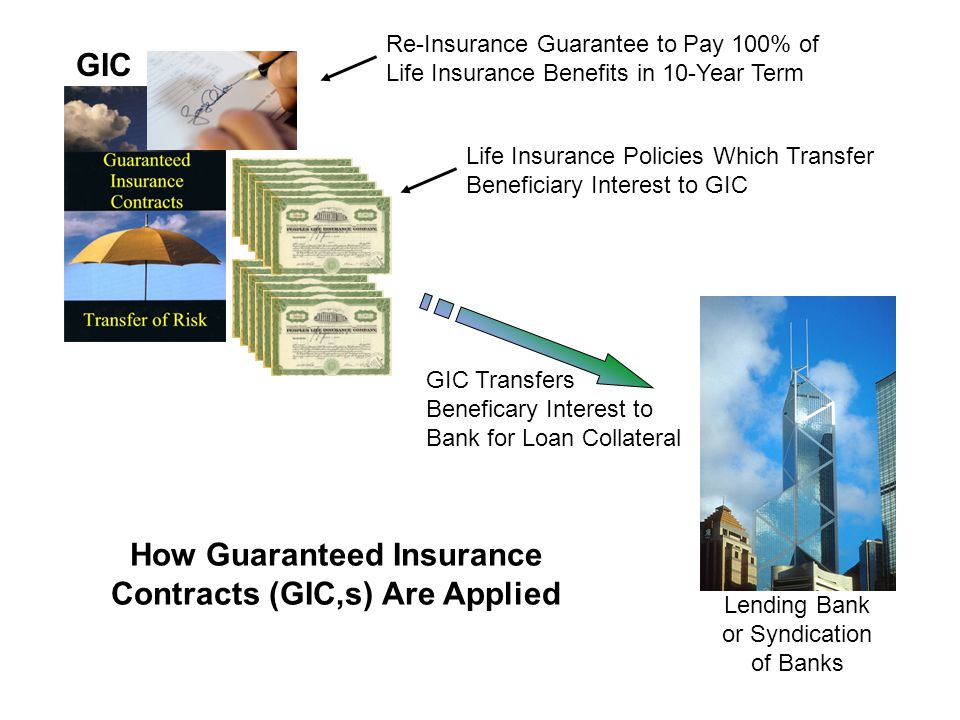 How Guaranteed Insurance Contracts (GIC,s) Are Applied