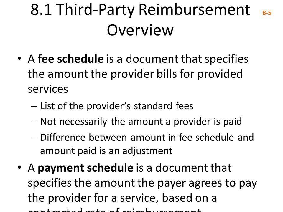 8.1 Third-Party Reimbursement Overview