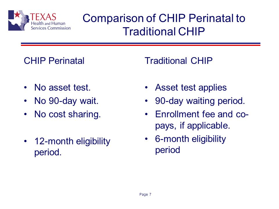 Comparison of CHIP Perinatal to Traditional CHIP