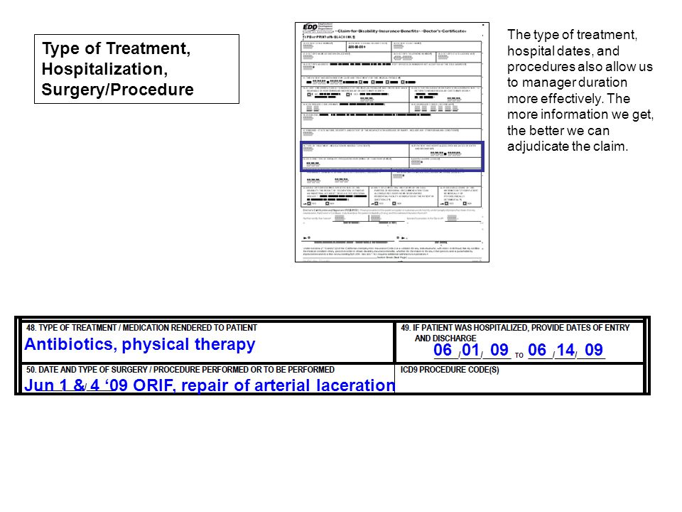 Type of Treatment, Hospitalization, Surgery/Procedure