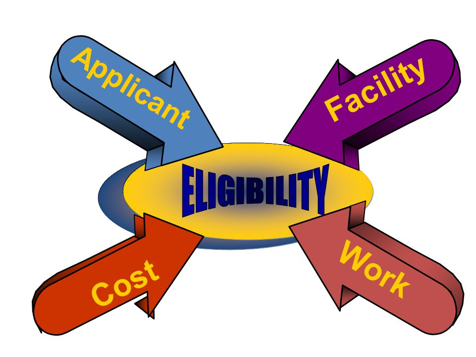 Facility Work Cost Applicant ELIGIBILITY