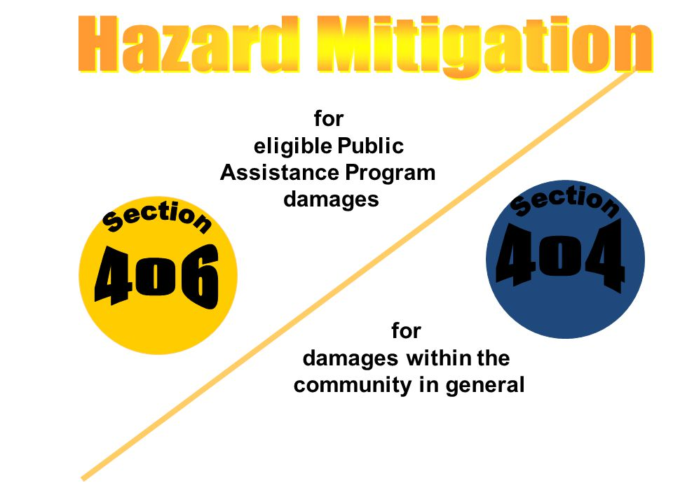 Hazard Mitigation Section Section 404 406 for eligible Public
