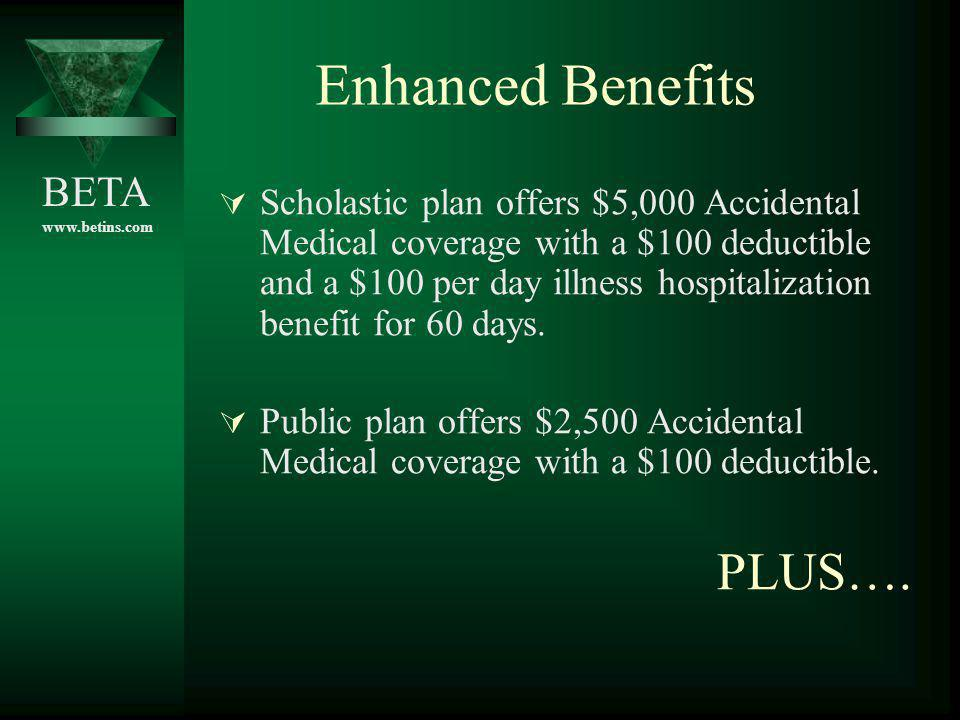 Enhanced Benefits PLUS….