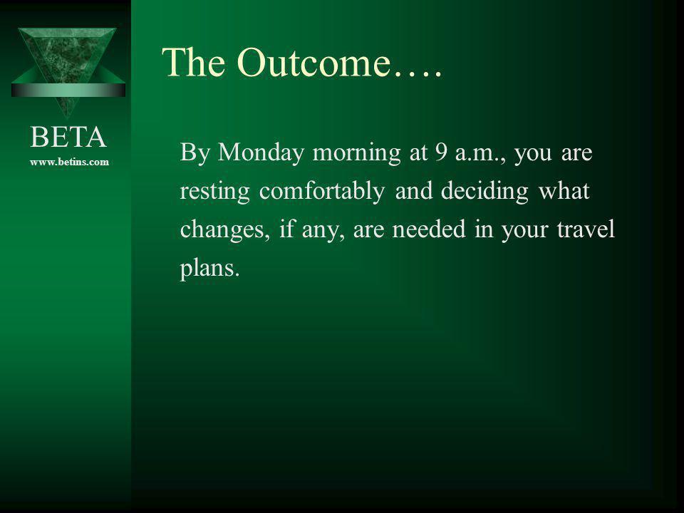 The Outcome….