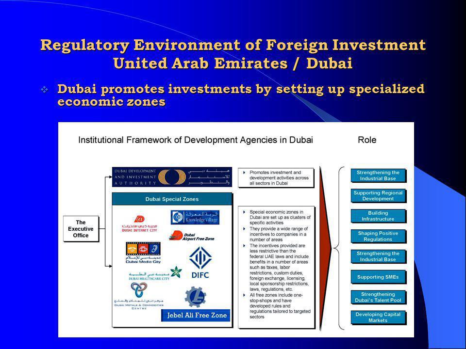 Regulatory Environment of Foreign Investment United Arab Emirates / Dubai