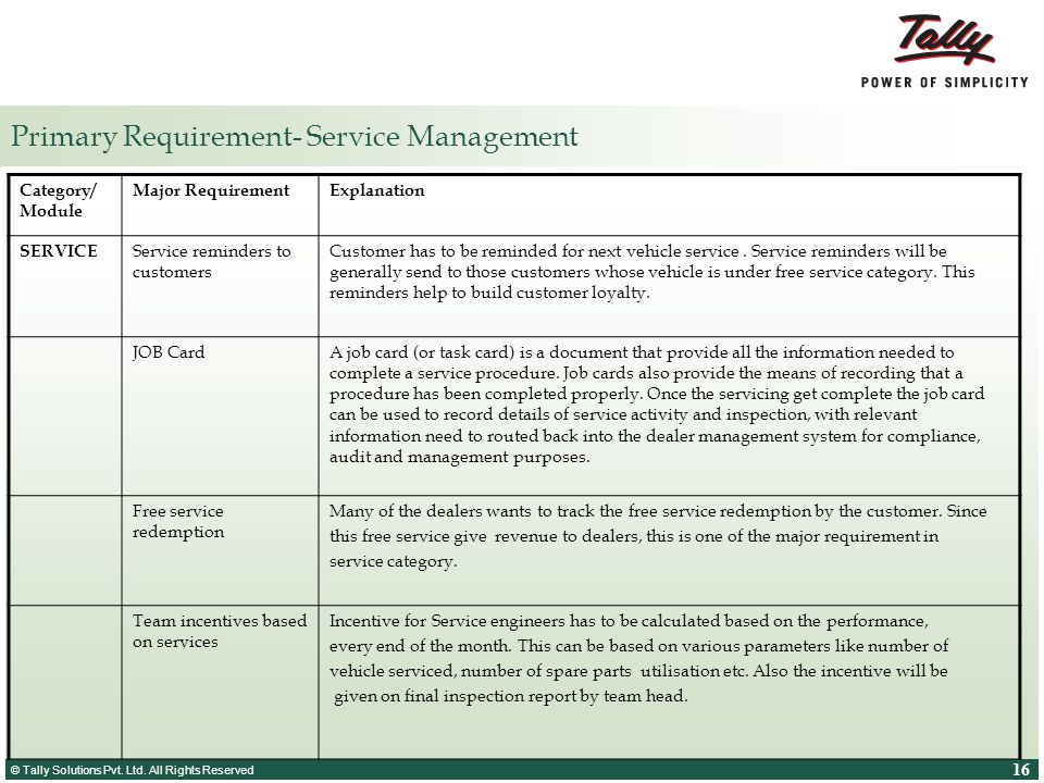 Primary Requirement- Service Management