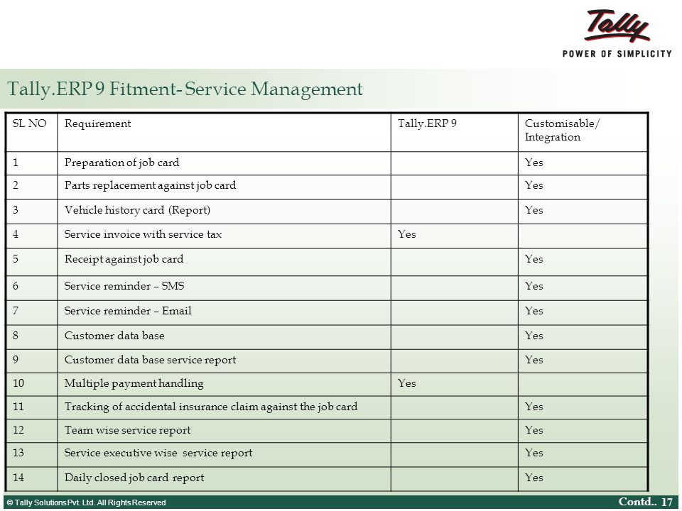 Tally.ERP 9 Fitment- Service Management