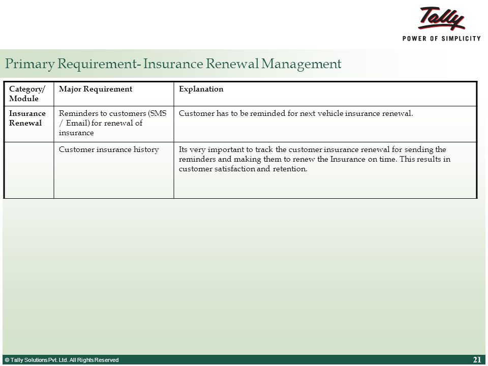 Primary Requirement- Insurance Renewal Management