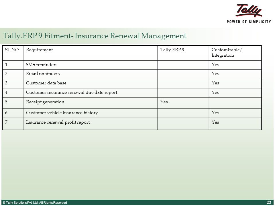 Tally.ERP 9 Fitment- Insurance Renewal Management