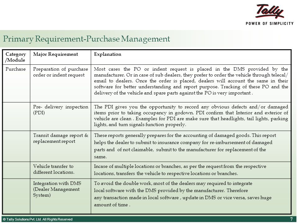Primary Requirement-Purchase Management