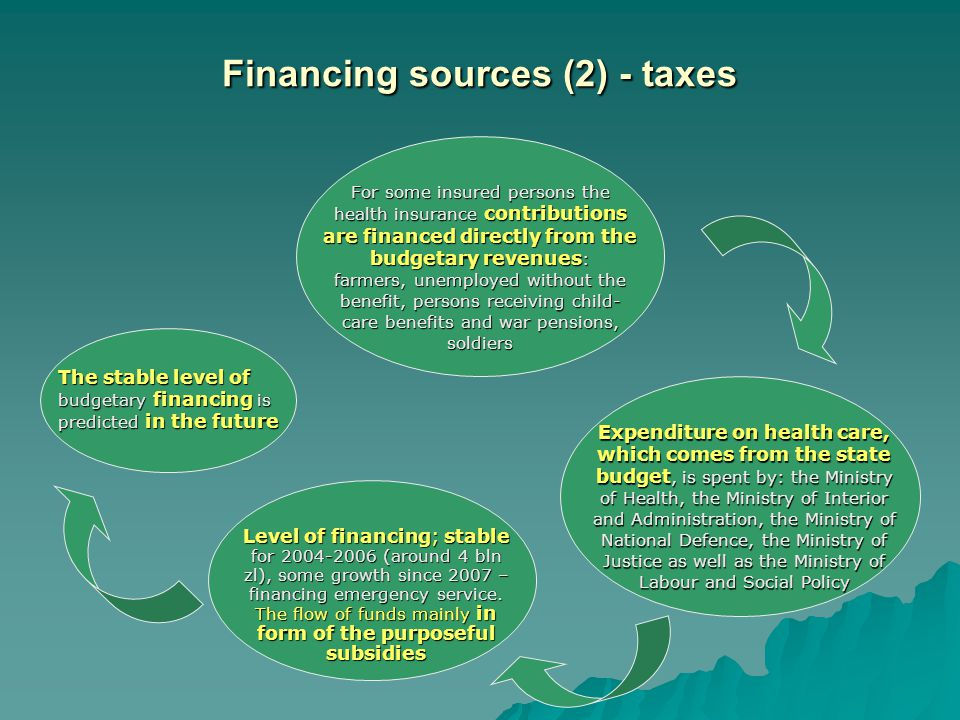 Financing sources (2) - taxes