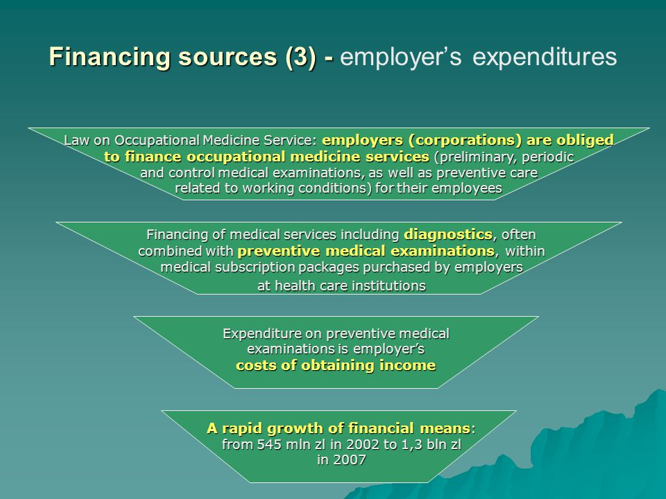 Financing sources (3) - employer's expenditures