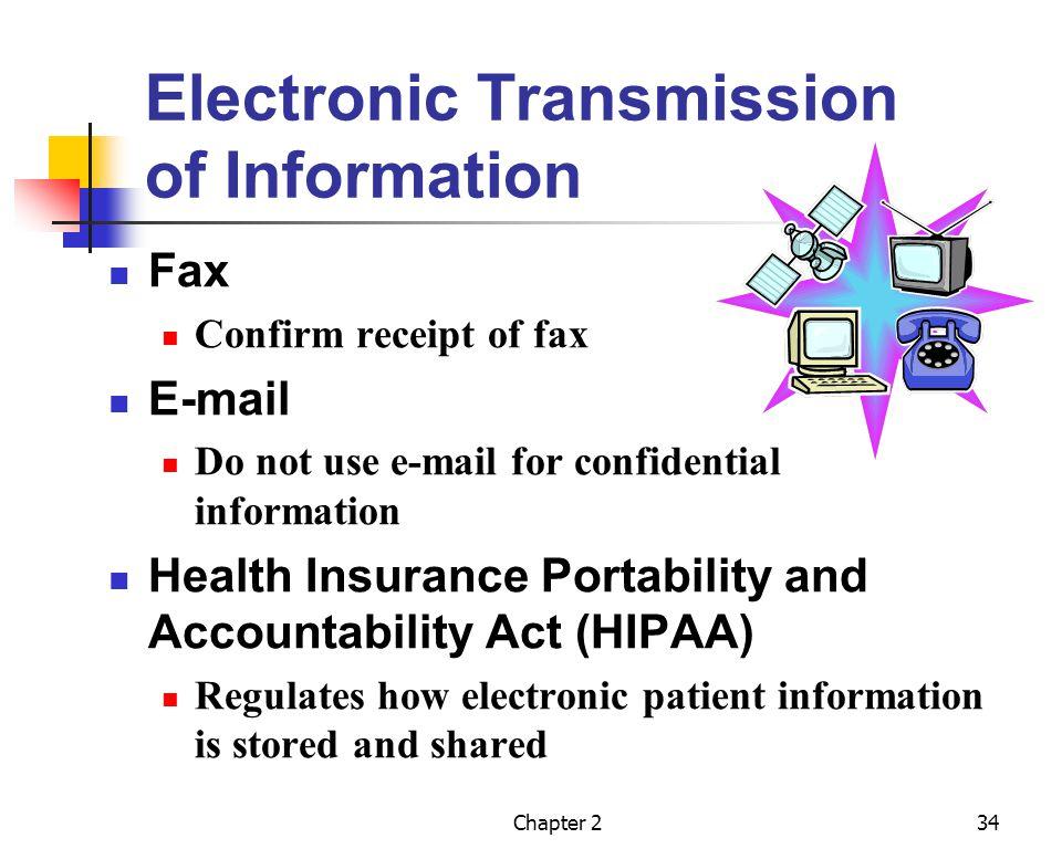 Electronic Transmission of Information