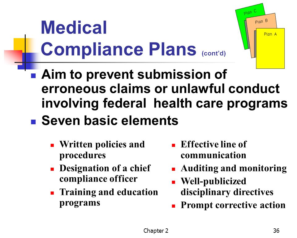 Medical ethics law and compliance ppt video online download - Compliance officer certification programs ...