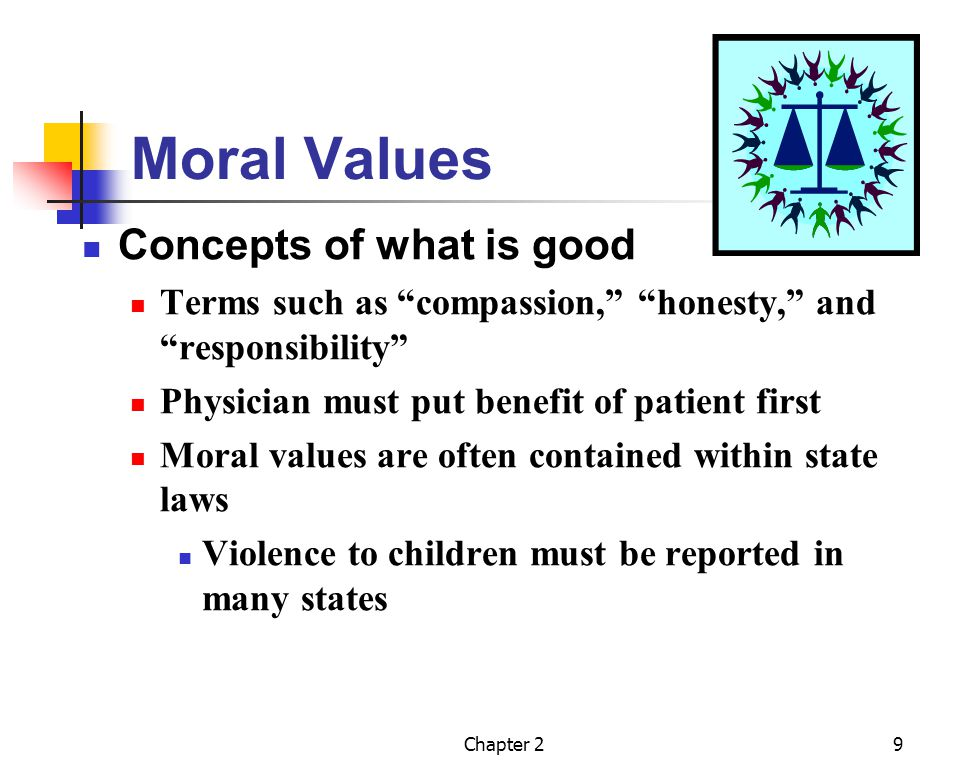 Moral Values Concepts of what is good