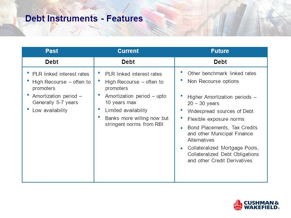 Debt Instruments - Features