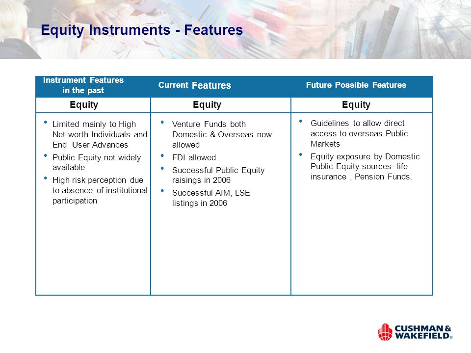 Equity Instruments - Features