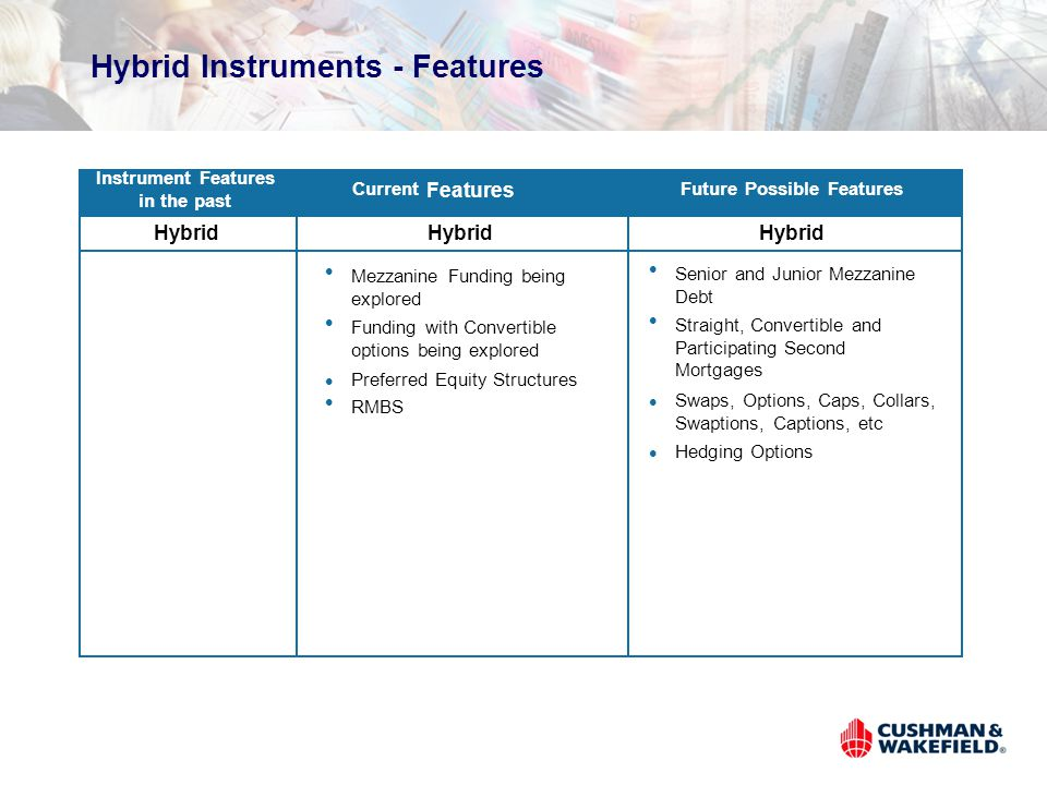 Hybrid Instruments - Features