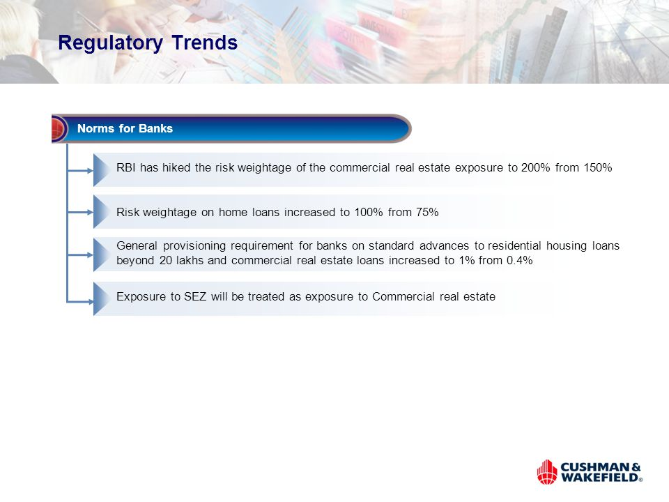 Regulatory Trends Norms for Banks