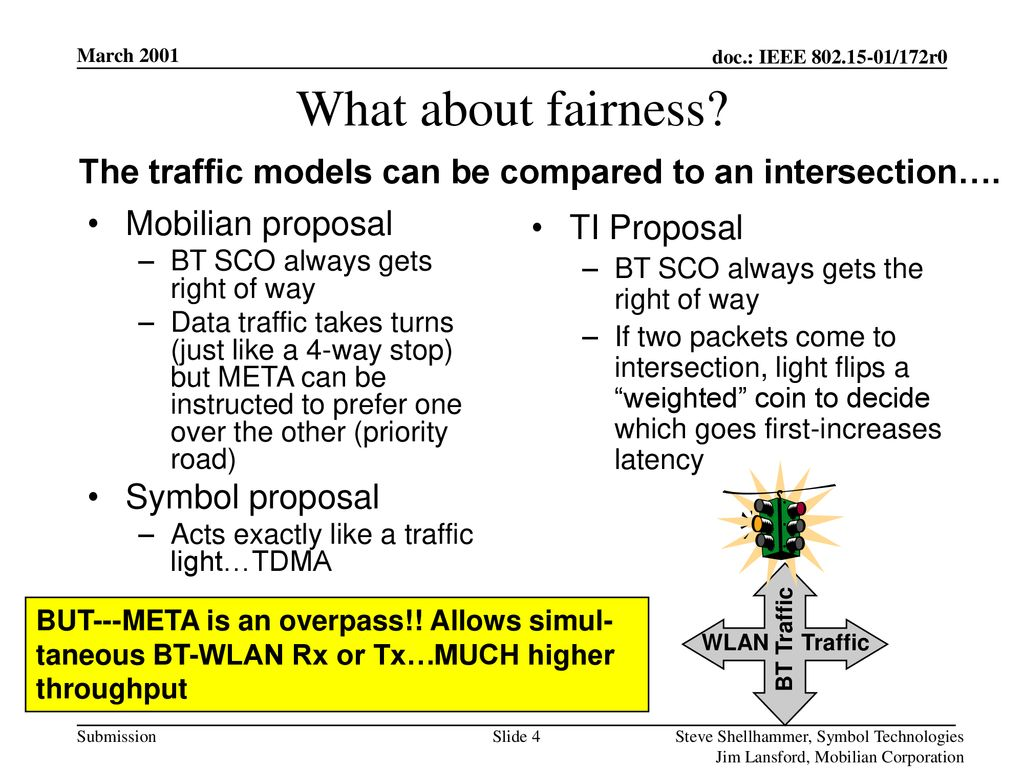 March 2001 What about fairness The traffic models can be compared to an intersection…. Mobilian proposal.