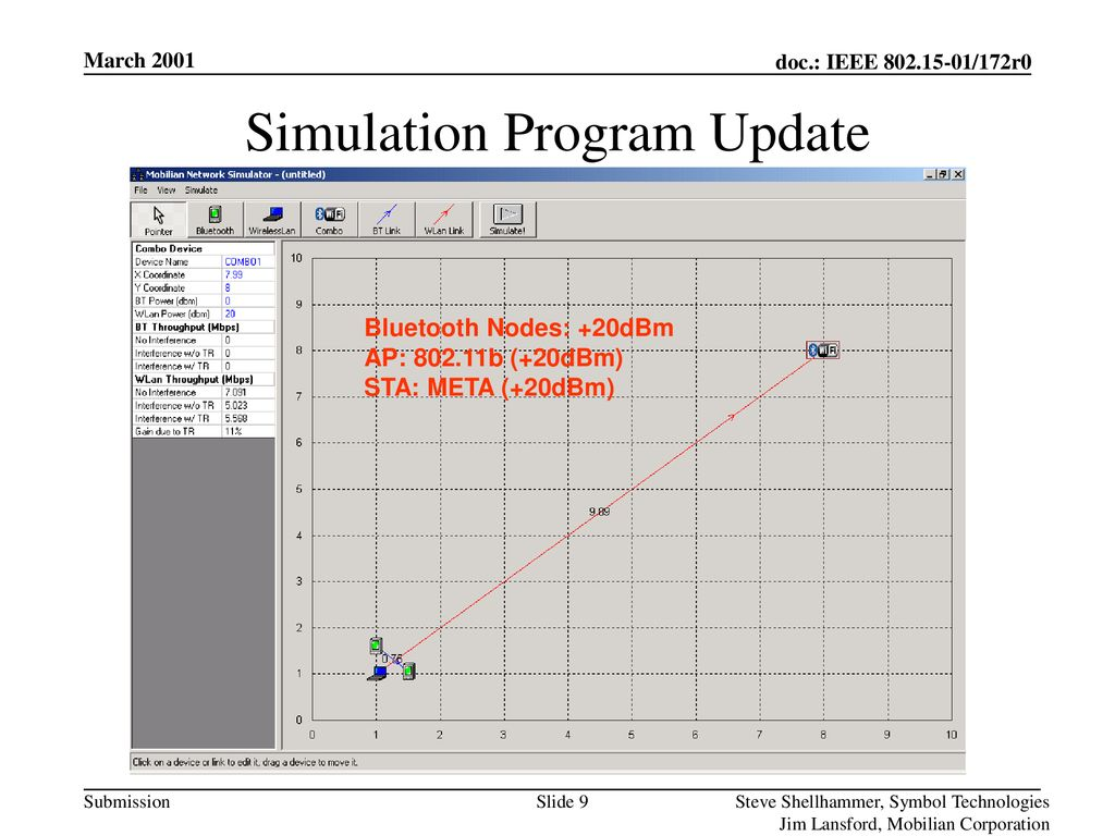Simulation Program Update