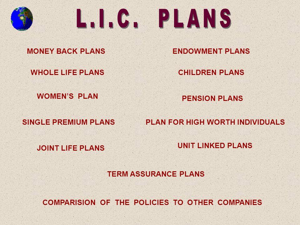 L.I.C. PLANS MONEY BACK PLANS ENDOWMENT PLANS WHOLE LIFE PLANS