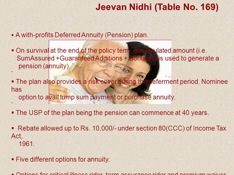 Jeevan Nidhi (Table No. 169)