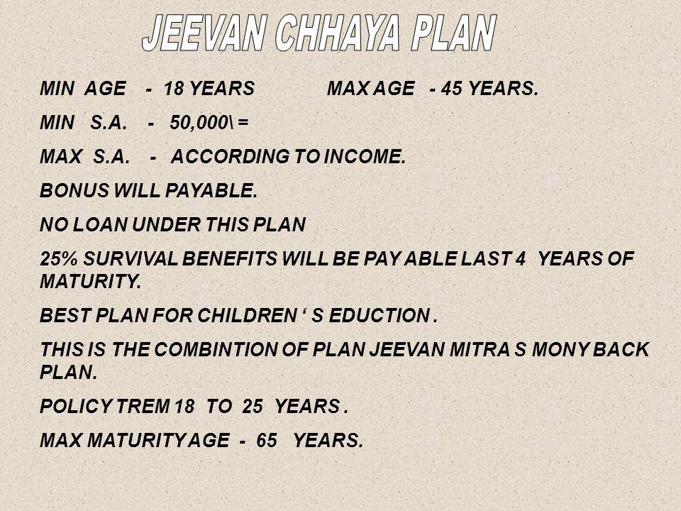 JEEVAN CHHAYA PLAN MIN AGE - 18 YEARS MAX AGE - 45 YEARS.