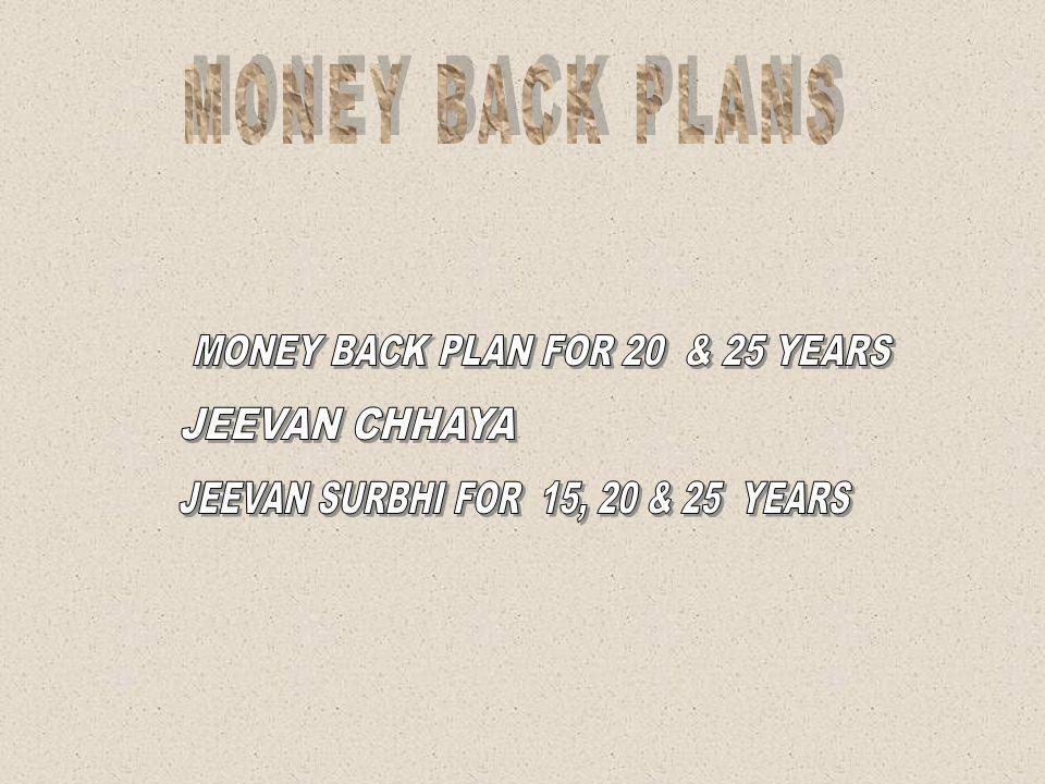 MONEY BACK PLAN FOR 20 & 25 YEARS JEEVAN CHHAYA