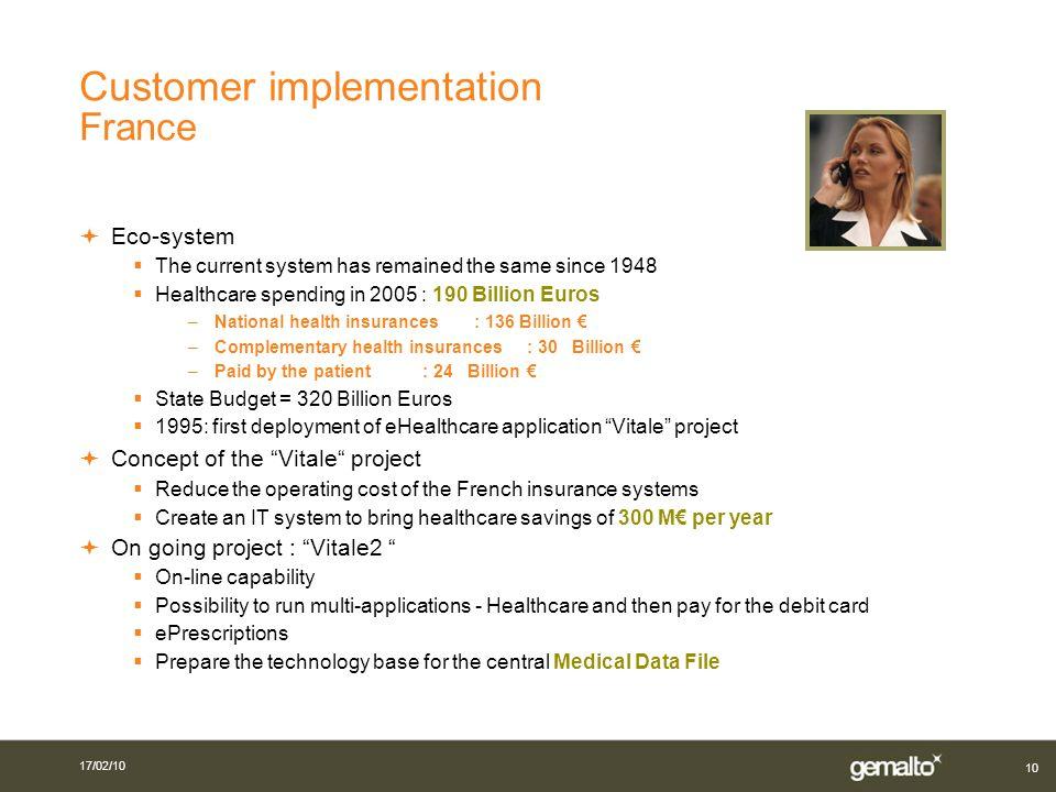 Customer implementation France
