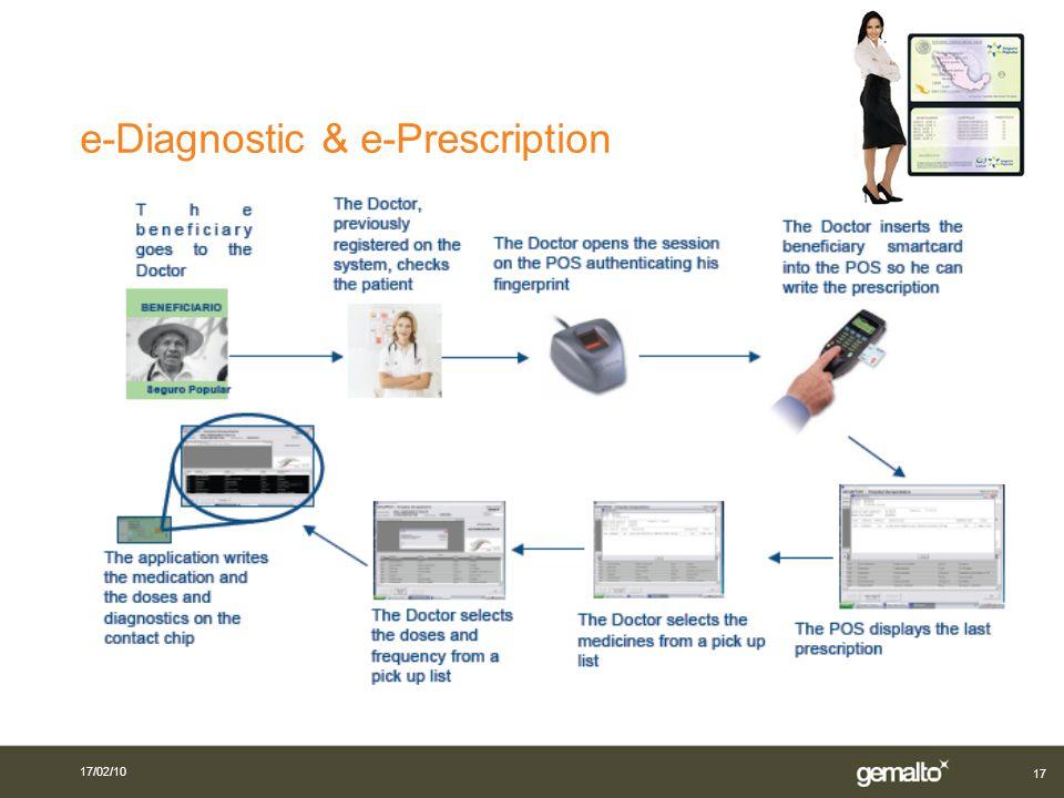 e-Diagnostic & e-Prescription