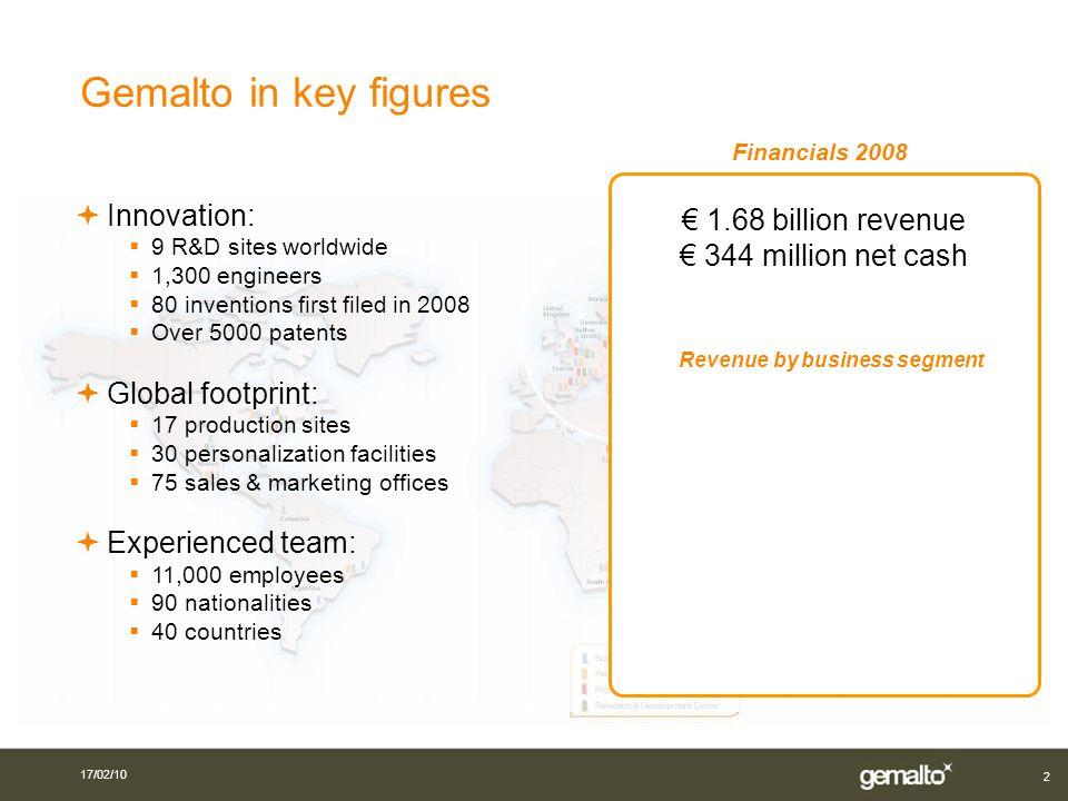 Gemalto in key figures Innovation: € 1.68 billion revenue