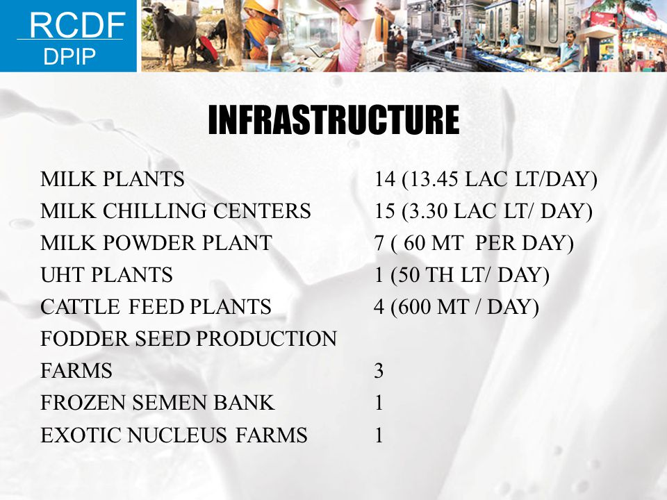INFRASTRUCTURE RCDF DPIP MILK PLANTS 14 (13.45 LAC LT/DAY)