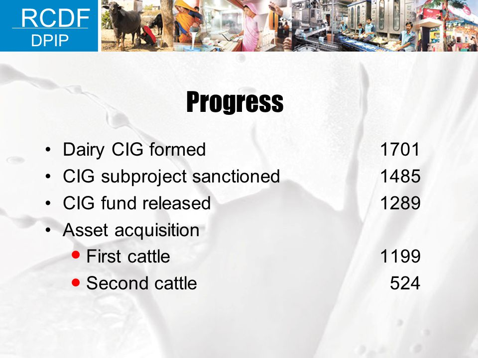 Progress RCDF Dairy CIG formed 1701 CIG subproject sanctioned 1485