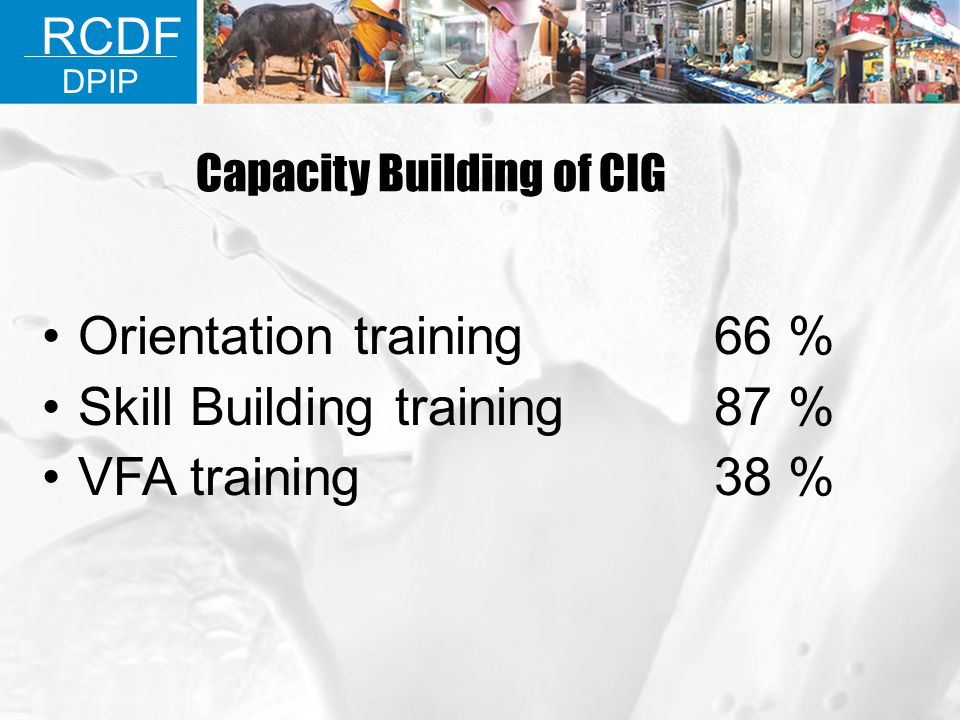 Capacity Building of CIG