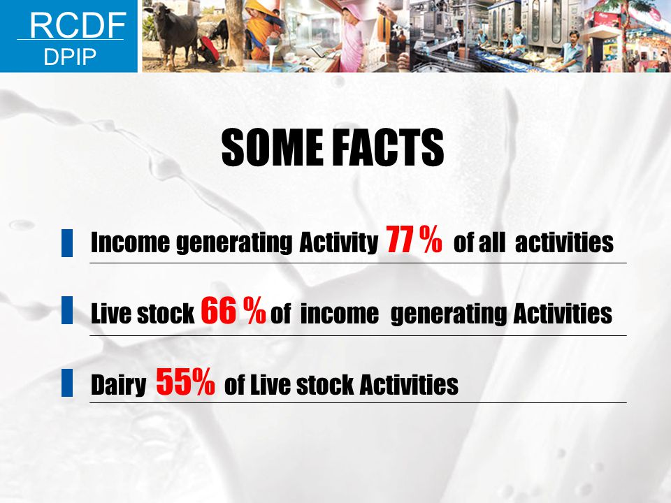 SOME FACTS RCDF Income generating Activity 77 % of all activities