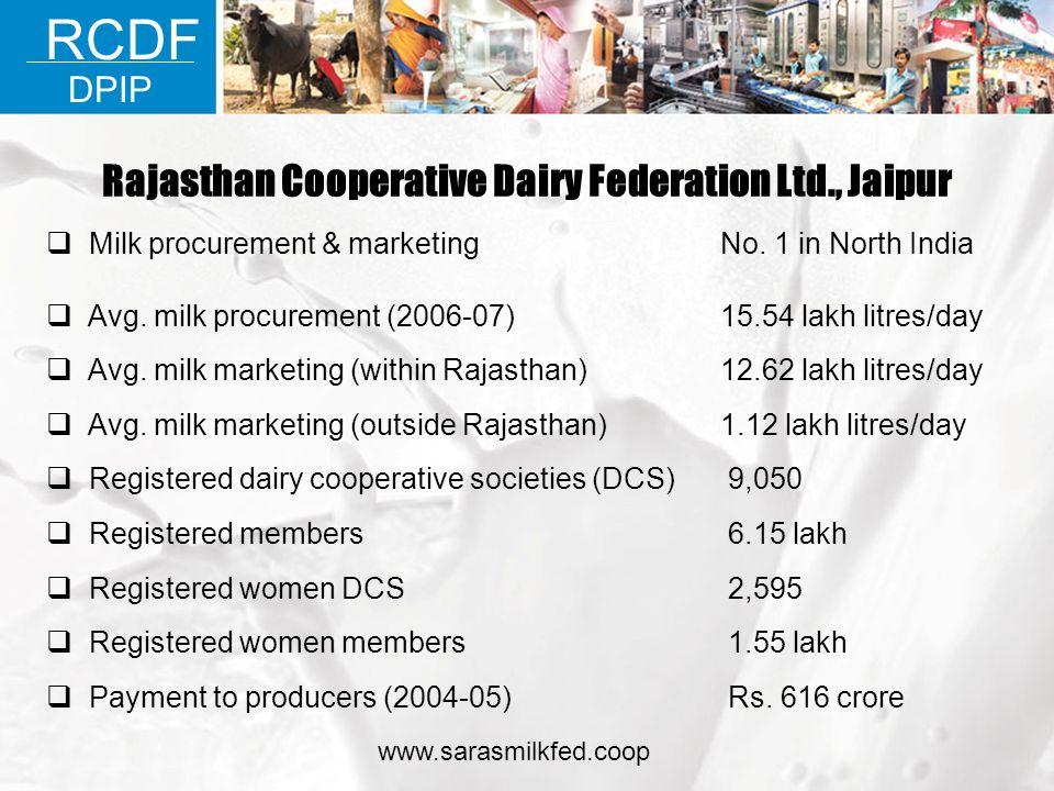 Rajasthan Cooperative Dairy Federation Ltd., Jaipur
