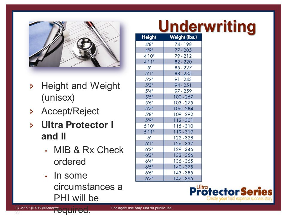 Underwriting Height and Weight (unisex) Accept/Reject