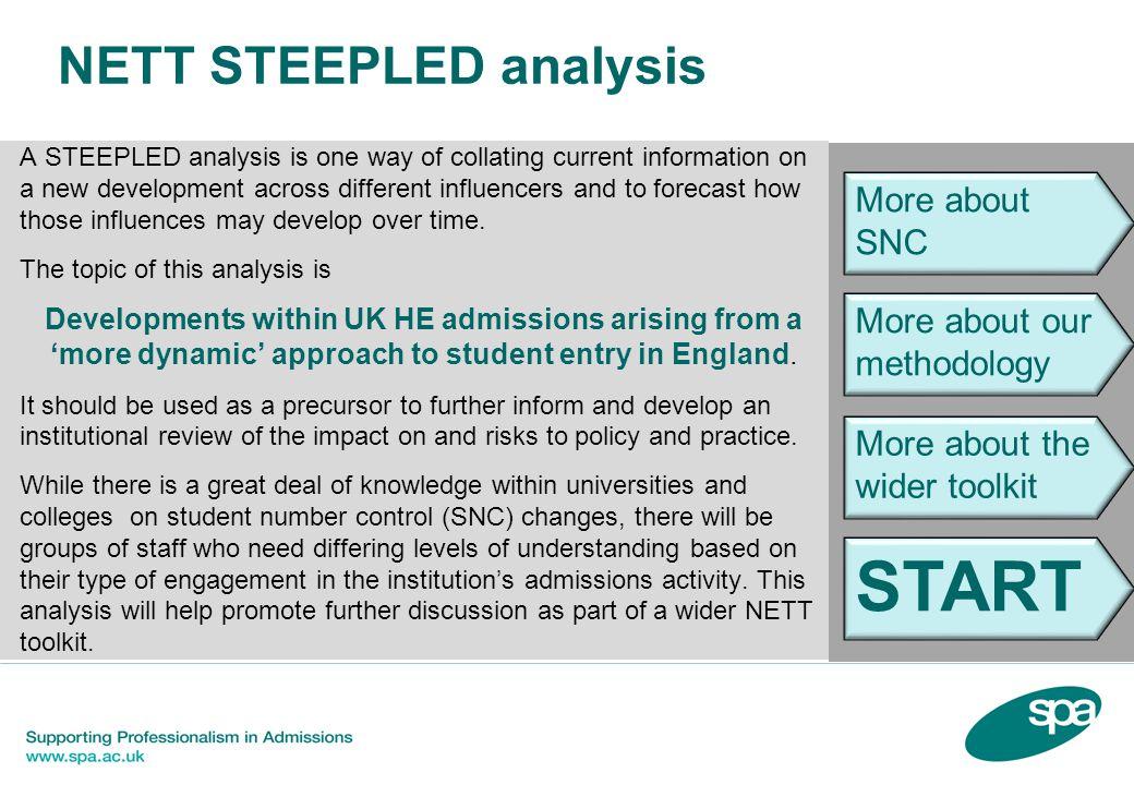 NETT STEEPLED analysis